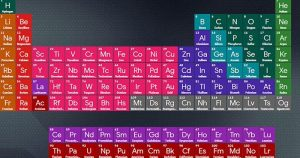 Google Launches Interactive 3D Periodic Table to Teach Chemistry